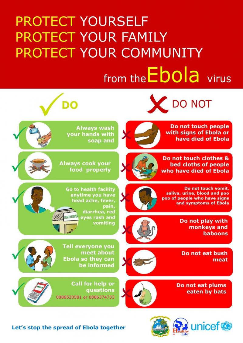 Ochrona przed ebolą