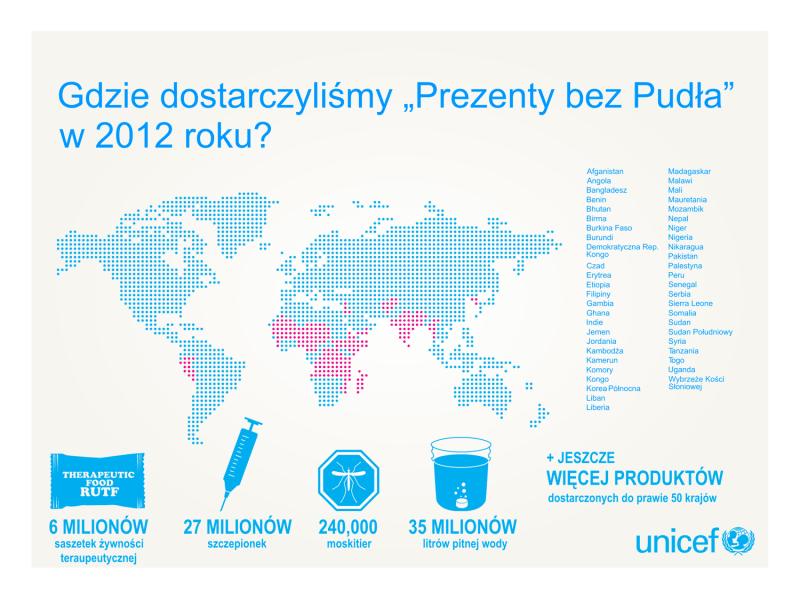 2012 PBP raport infografika_śr