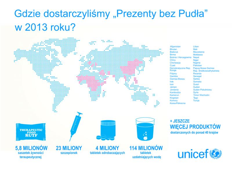 2013 PBP raport infografika